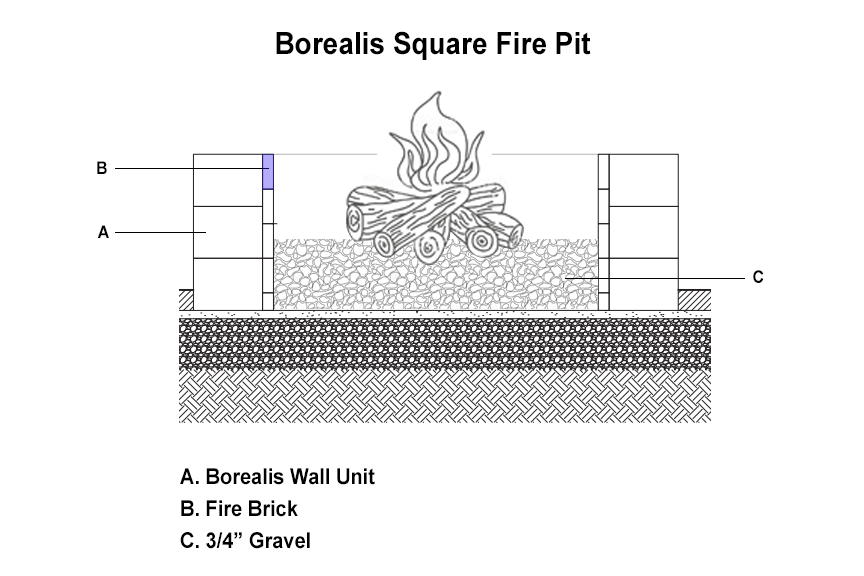 Borealis Fire Pit Assembly
